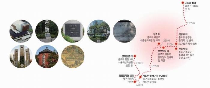 2013년 서울대교구에서 선포한 세 개의 성지순례길 중 옥터를 중심으로 순교자들의 신앙을 묵상하는 생명의 길.